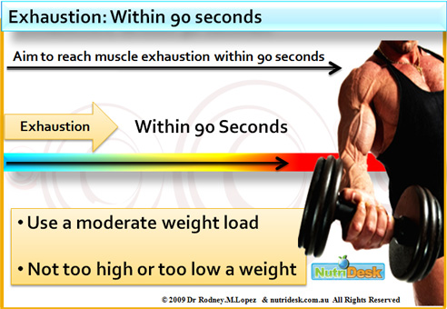 Recovery time for maximum muscle growth